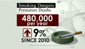 Surgeon general: Smoking to kill 5.6 million kids if we don't act now
